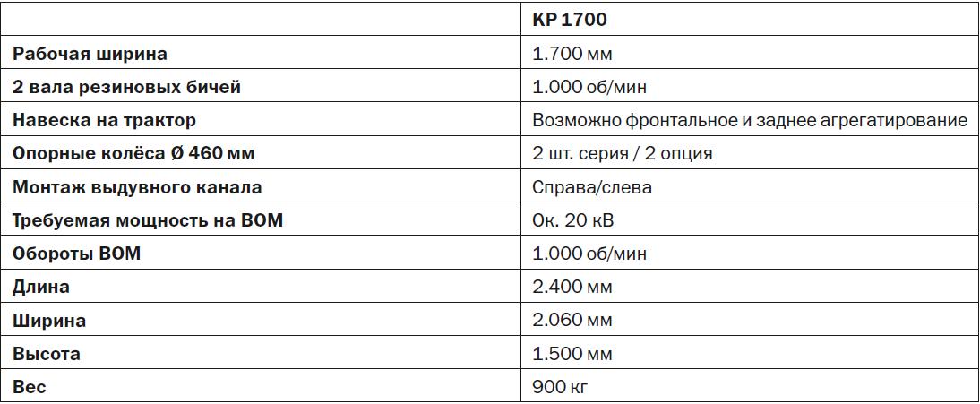 KP тех характеристики