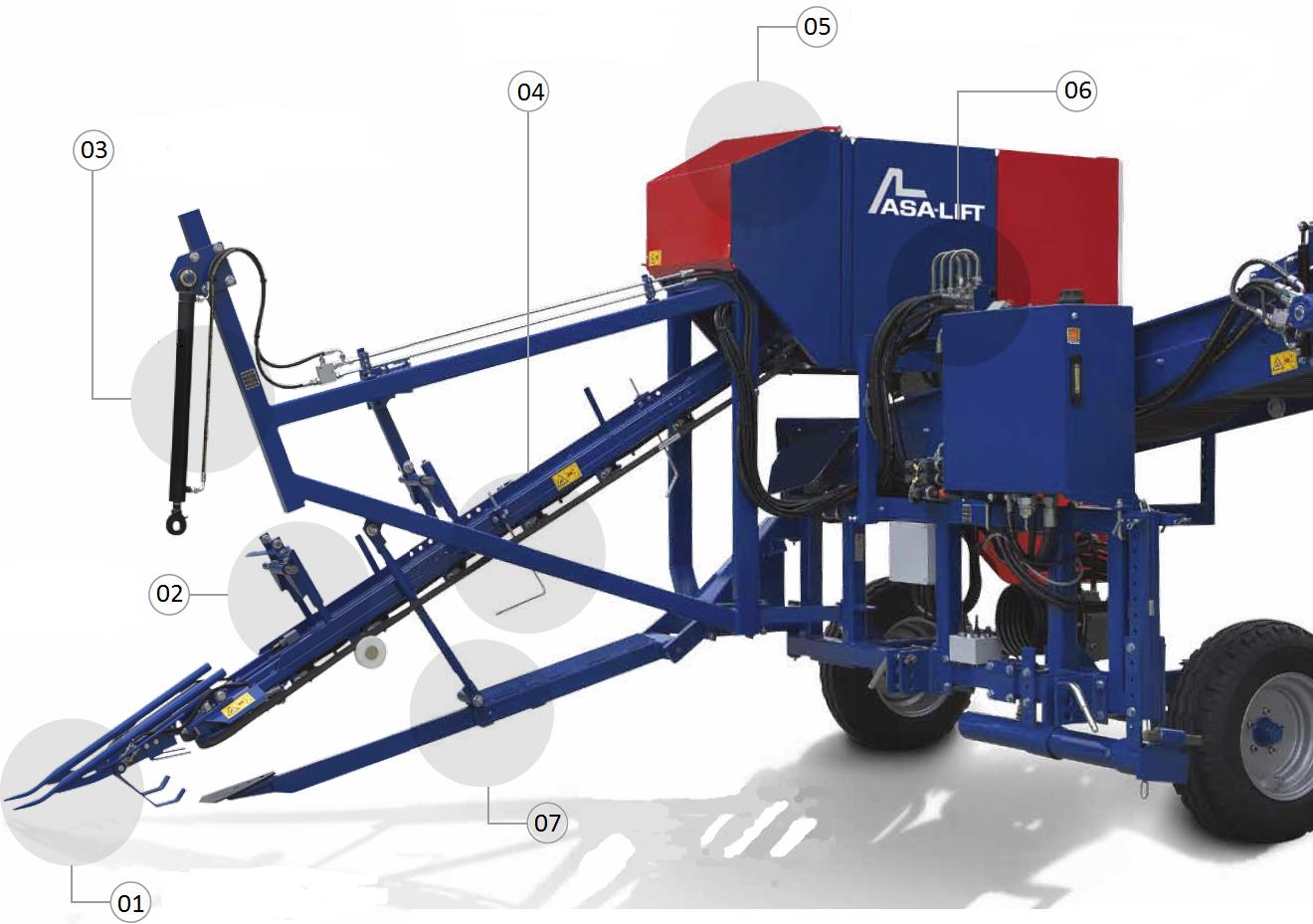 Особенности конструкции навесного комбайна Asa - Lift CM 1000