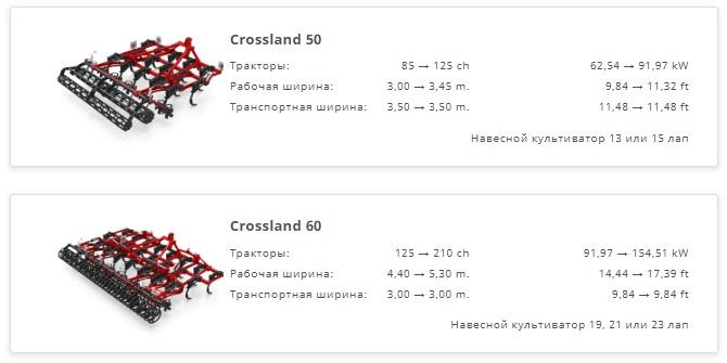 Технические характеристики навесного Кроссланд Грегуар Бессон(Crossland Gregoire Besson)